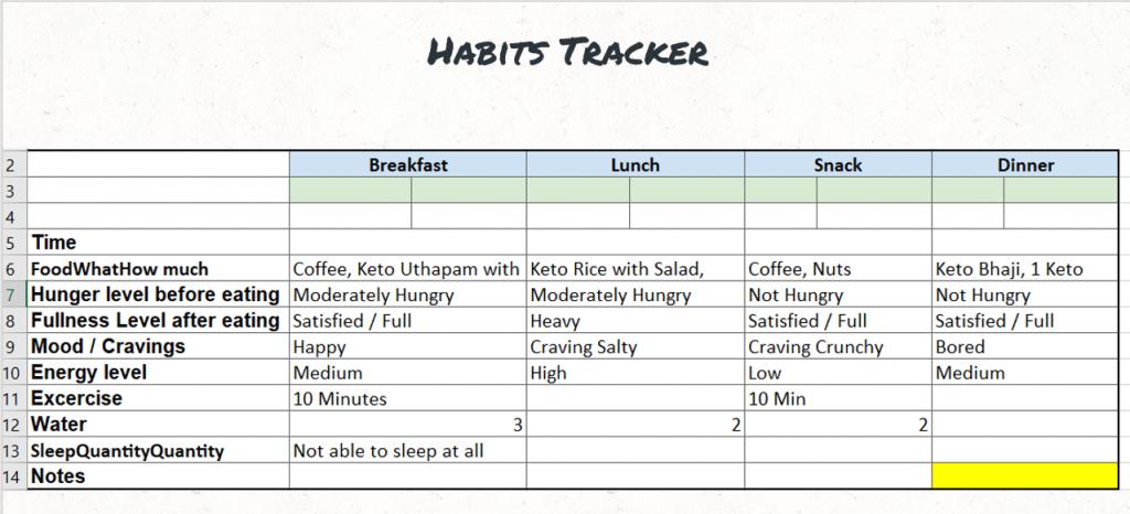 Automate Habits