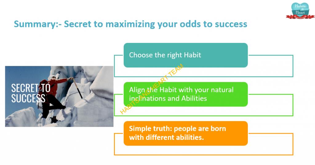 Habits and genes
