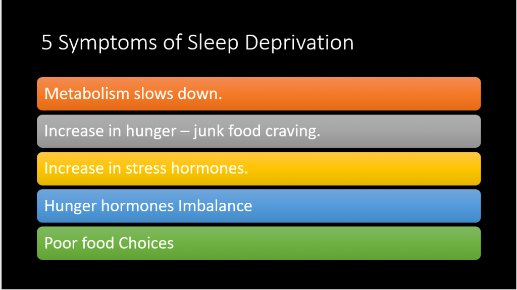 sleep faster
